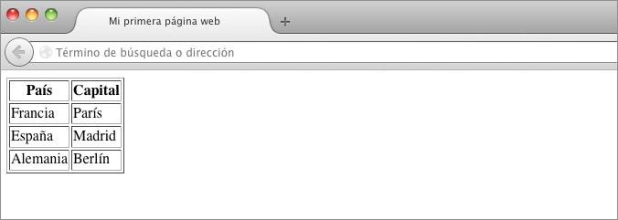 tablas con html