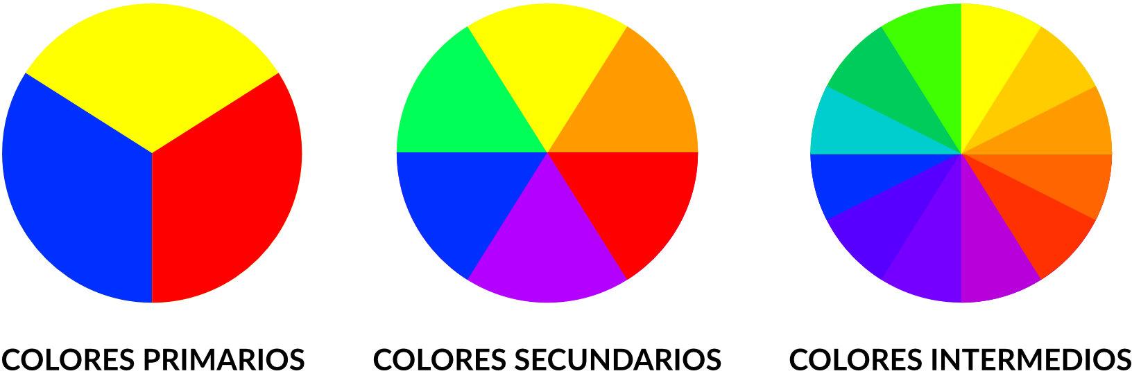Colores del círculo cromático