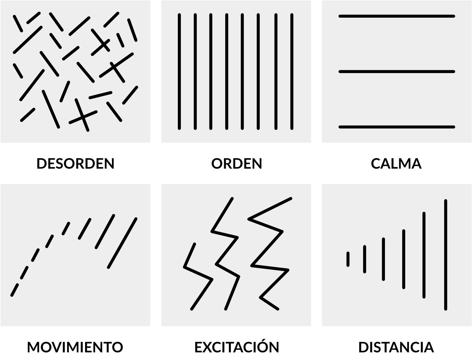 La expresividad de las líneas
