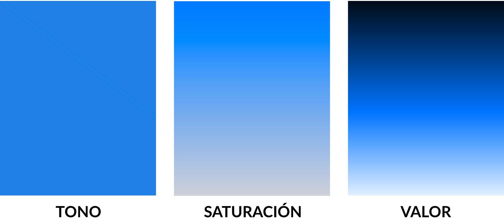 Propiedades del color: tono, saturación y valor