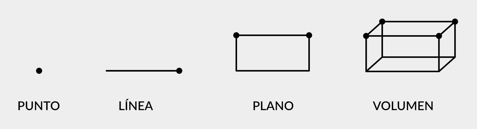 Volumen en el plano como elemento de diseño